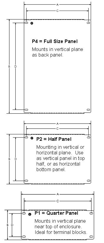 Mounting Panels